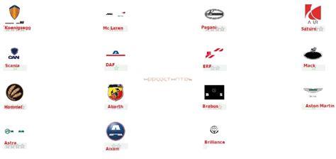 Auto Logo Quiz Level 5 by Bubble Logo Quiz Auto L 246 Sung Alle Level 171 App L 246 Sungen