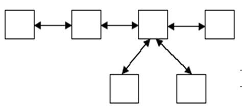 film adalah menurut ahli pengertian struktur navigasi menurut para ahli sharing