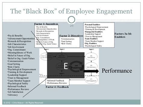 employee engagement dissertation modeling employee engagement a ph d dissertation summary
