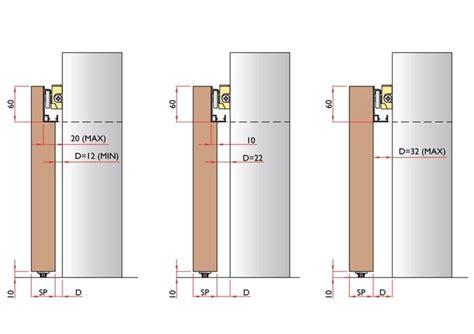 prezzi porte scorrevoli esterne porta scorrevole esterna porte per interni