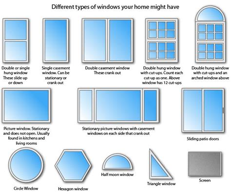 styles of windows a small list of window types window type call out types