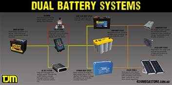 dual battery systems tjm 4 215 4 megastore