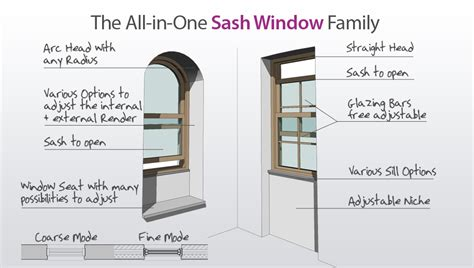 revit tutorial window family revit content all in one sash window revit family