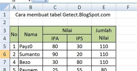 cara membuat tabel html transparan lepas lagi cara membuat tabel di dalam microsoft excel