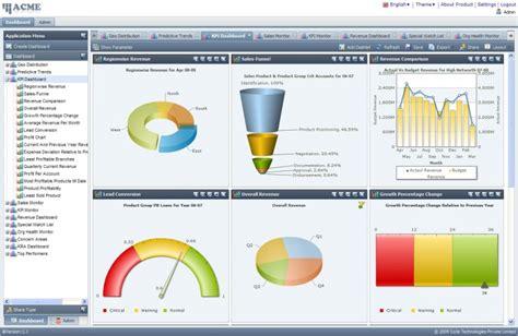 banking dashboard templates dmine banking dashboard