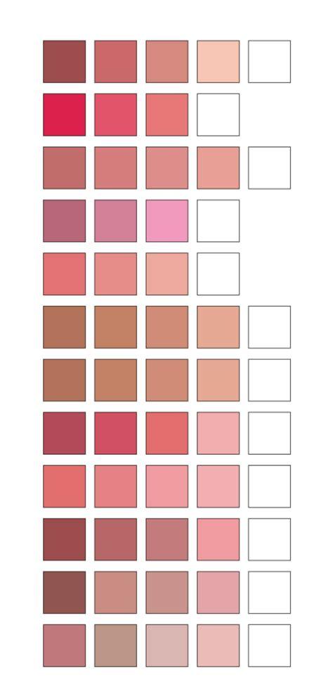 tutorial corel draw gradasi warna macam macam warna bibir sang vectoria jenaka