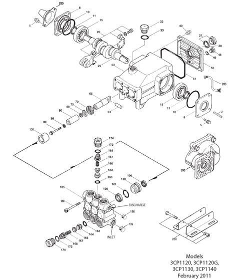 cat pumps parts diagrams cat 3cp1130 ceramic plunger pressure washer