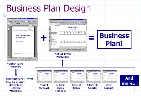 bakery shop business plan images
