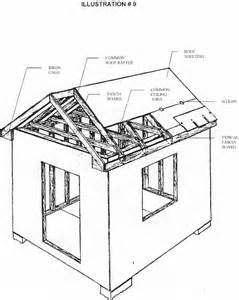 free construction guide on how to build sheds by just