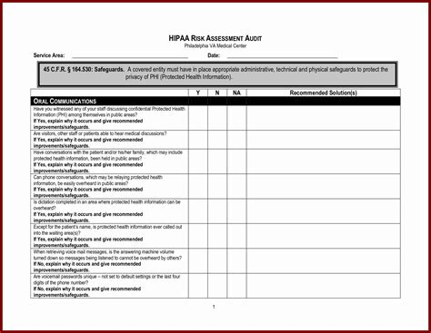 Hipaa Risk Assessment Template Templates Data Hipaa Privacy Risk Assessment Template