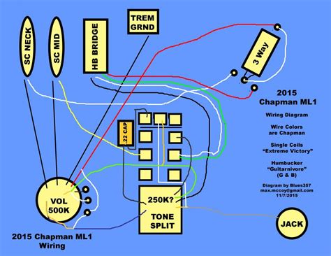 railhammer wiring diagram ibanez wiring