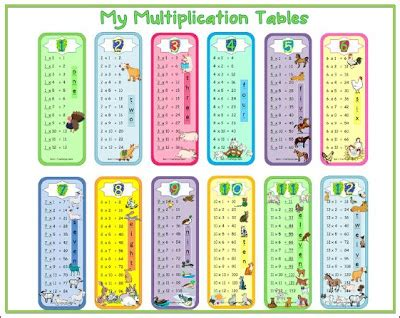 printable times tables cards multiplication tables posters bookmarks math