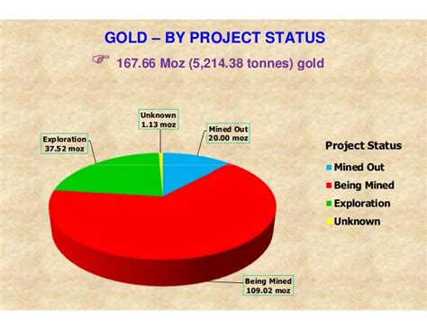 Palu Batu Palu Bobok Palu Bodem 18 Lb Maxpower gold deposit exploration challenges