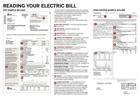state agency can help with electricity billing questions