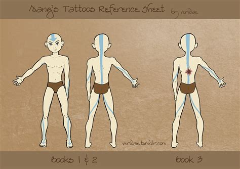 full body avatar tattoo aang tattoo ref by crushedtulips on deviantart