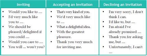 contoh laporan formal dan informal contoh formal invitation dan artinya choice image