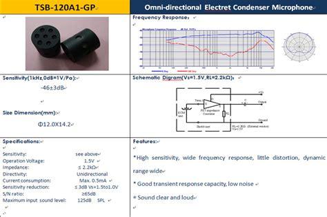 datasheet of resistors resistor datasheet