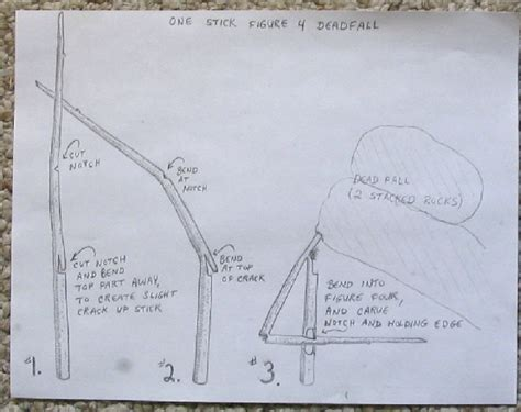 figure 4 trap diagram traps figure 4 one stick