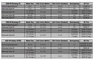 Ford Truck Tire Size Chart A Guide To Wheel Tire Sizing For Late Model Mustangs