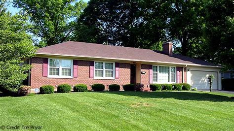ideal home improvements in 2017 louisville homes
