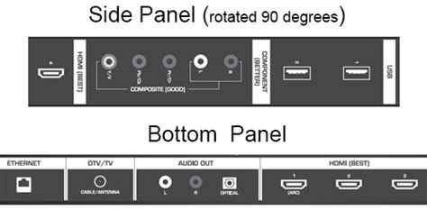 reset hdmi ports on vizio tv vizio m551d a2r review 2