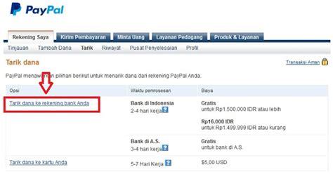 cara membuat paypal di whaff cara transfer dari paypal ke rekening bank lokal whaff