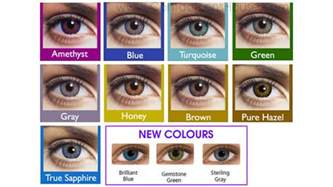 do they make colored contacts for astigmatism rojas eye care official site allentown pa opthamologist