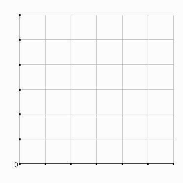 blank bar graph template new calendar template site