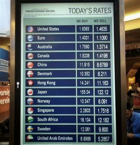 currency converter own rate calculate currency exchange rates gci phone service