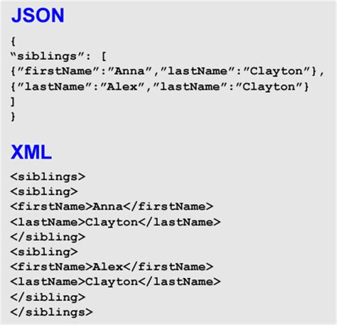json definition from pc magazine encyclopedia