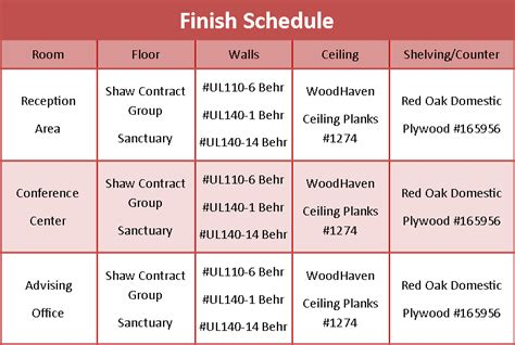 Finishes Schedule Template Hunecompany Com Interior Design Finish Schedule Template