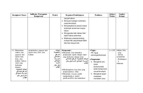 contoh membuat teks prosedur dalam bahasa inggris contoh teks perkenalan diri dalam bahasa inggris blog kata2