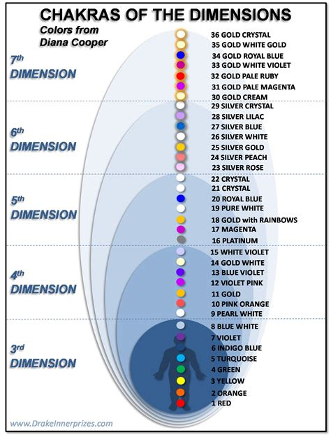 general metaphysics spirituality bear   page