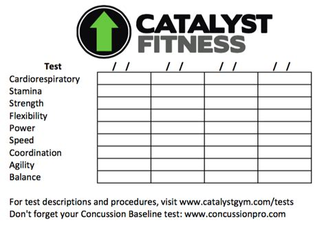 Crossfit Judges Card Template by Exercise Technique Coaching Archives Page 2 Of 10