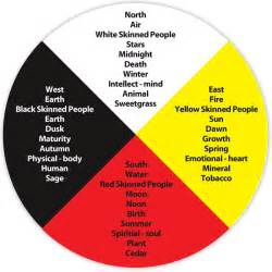 what is the native american medicine wheel and how can it