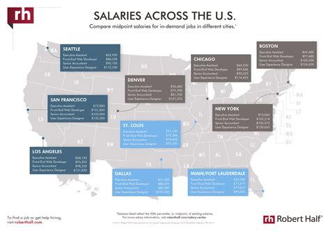Interior Design Salary Guide by 2018 Salary Guides Center Interior Designer Salary Per