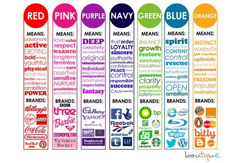 color emotions how brands use color psychology to increase website