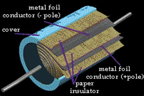 paper capacitor polarity highschool physics capacitor different types