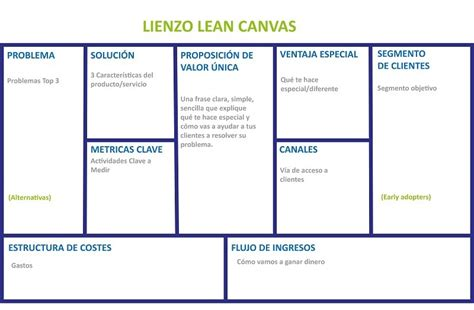 lean canvas word template lean canvas pictures to pin on pinsdaddy