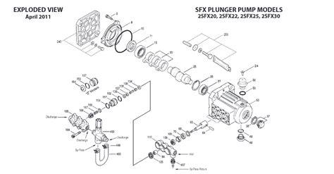 cat pumps parts diagrams 2sfx30gz from cat pumps ets company pressure