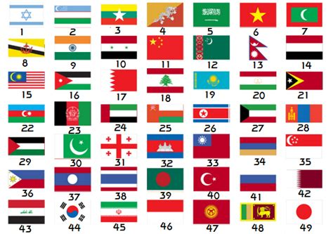 flags of the world quiz ks2 world map with flags and capitals images word map images
