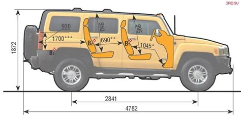 Jeep Wrangler Unlimited Length More Proof That Jeep Is The Leader In 4x4 Overland