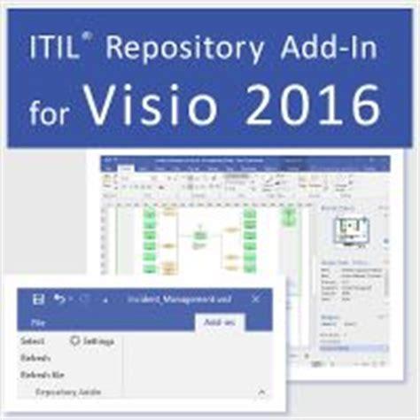 itil visio it process maps news