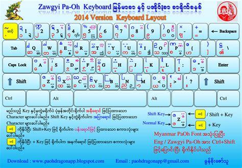 zawgyi design font zawgyi myanmar unicode l downloads
