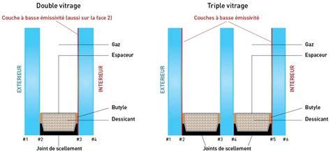 coefficient thermique vitrage les vitrages isolants f 233 d 233 ration de l industrie du verre