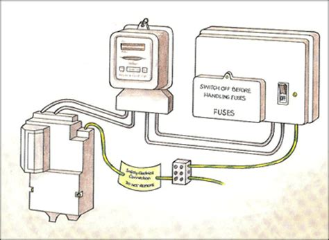 electric meter wiring diagram uk 28 images wiring of