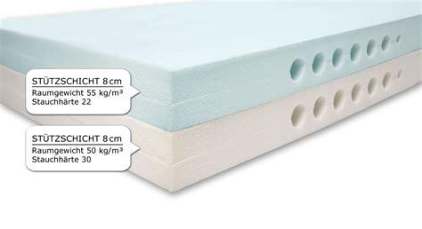 5 zonen kaltschaummatratze kaltschaummatratze mit 5 zonen f 252 r allergiker geeignet