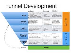 launch marketing plan template digital marketing launch strategy for honor marketplace