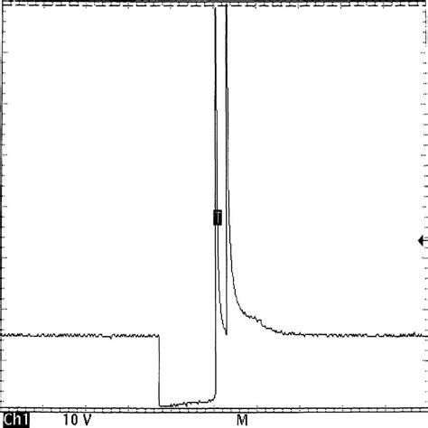 inductive kick pdf inductive kick of an injector 28 images waveforms injector pattern tutorial 1984 1991 jeep