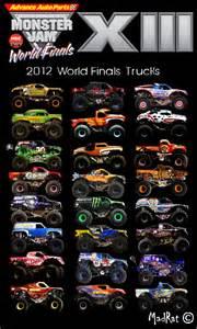 2012 Wheels Jam Truck List 2012wf 13 Trucks 24 2 Png Photo By Madratphotos Photobucket